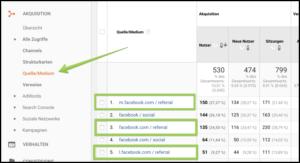 Auswertung verschiedenen Social-Media-Medien-Typen via utm_medium