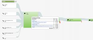 google analytics zielvorhabenfluss